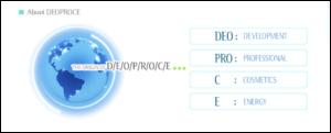 Deoproce, бренды hedeo